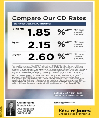 Compare Our CD Rates