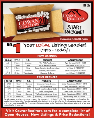 Your Local Listing Leader!